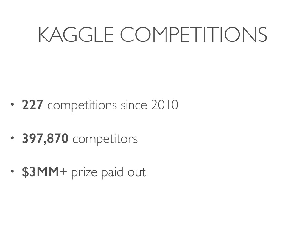 KAGGLE COMPETITIONS • 227 competitions since 20...