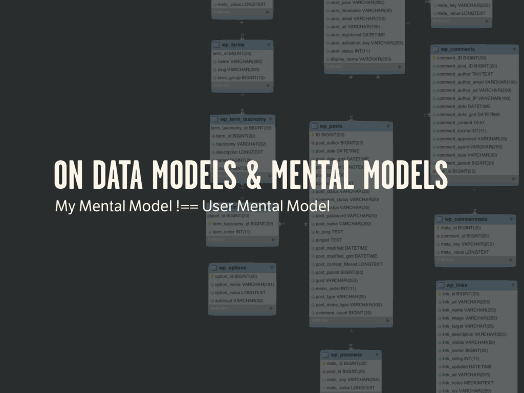 ON DATA MODELS & MENTAL MODELS My Mental Model ...