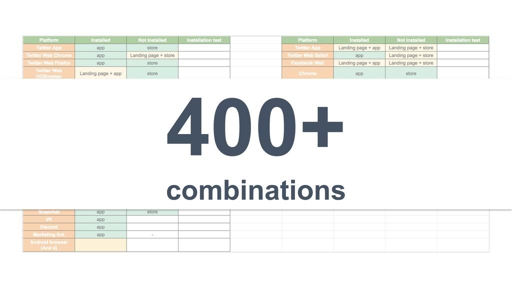 400+ combinations