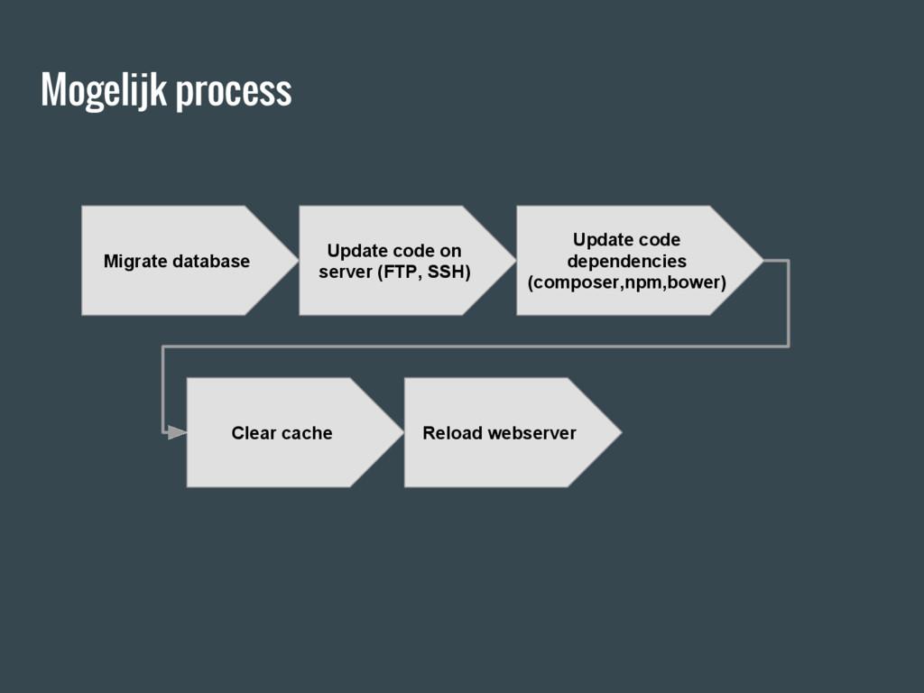 Mogelijk process Migrate database Update code o...