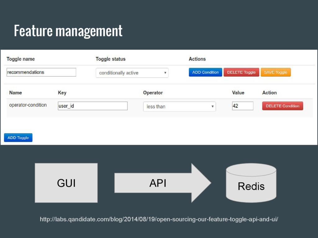 Feature management GUI API Redis http://labs.qa...