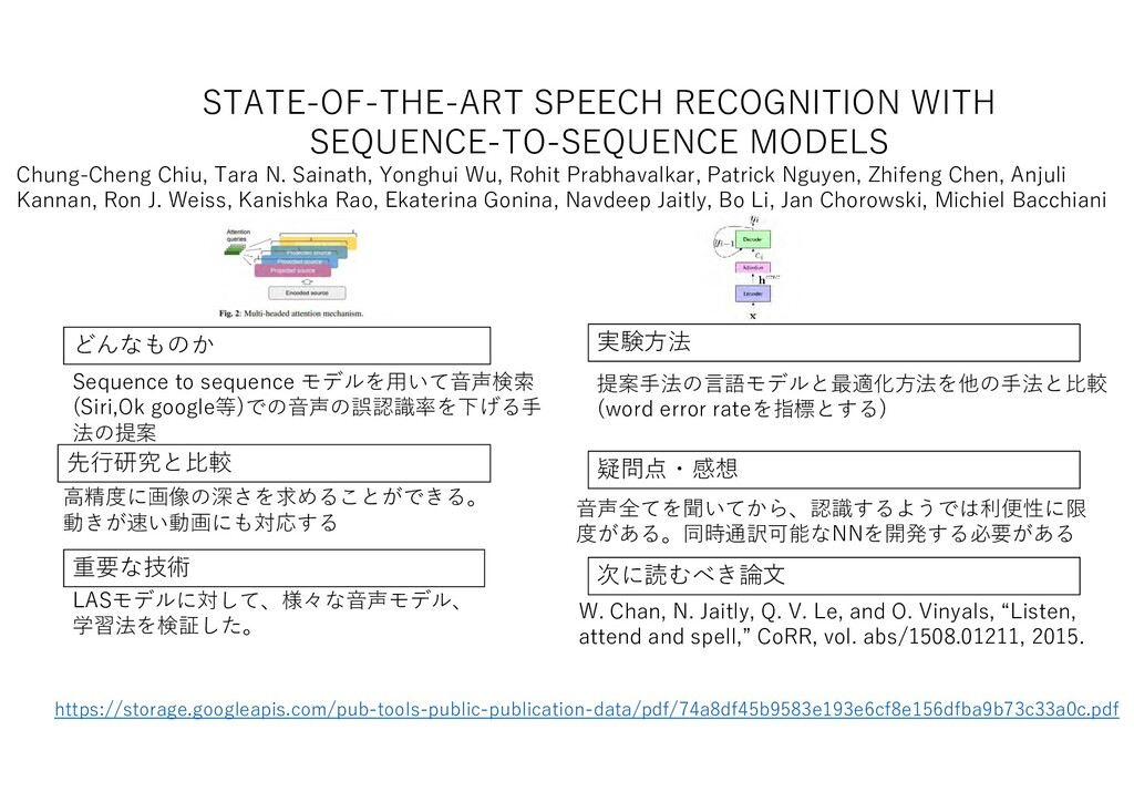 STATE-OF-THE-ART SPEECH RECOGNITION WITH SEQUEN...