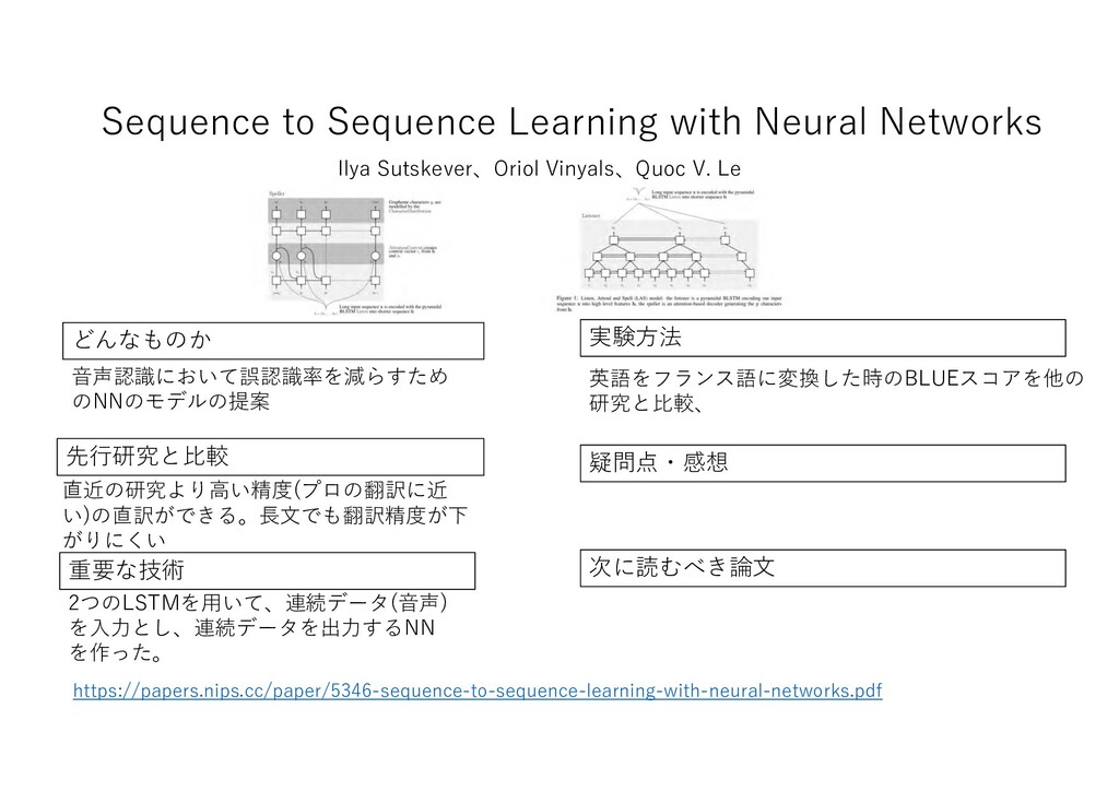 Sequence to Sequence Learning with Neural Netwo...
