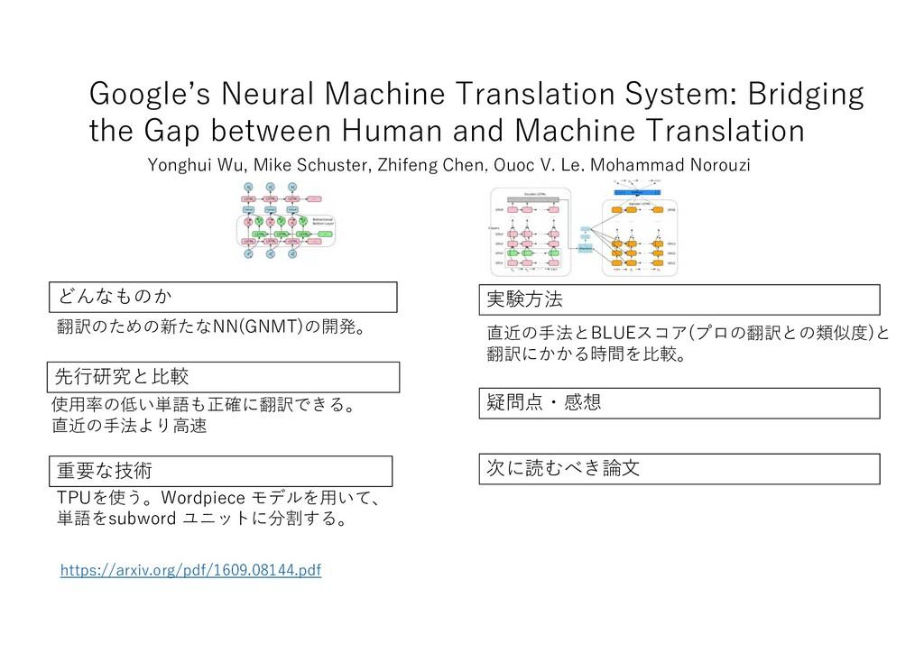 Google'か Neきおal Machine Tおanかlaがion Syかがem: Bおi...