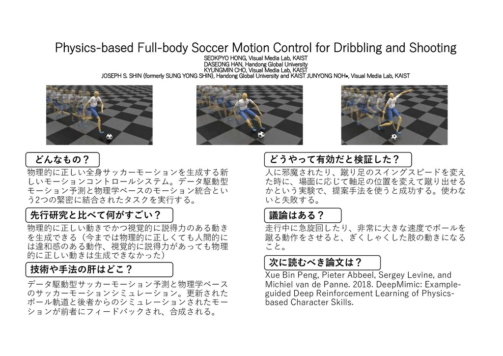 Physics-based Full-body Soccer Motion Control f...