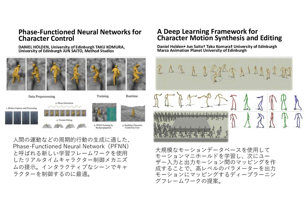 Phase-Functioned Neural Networks for Character ...