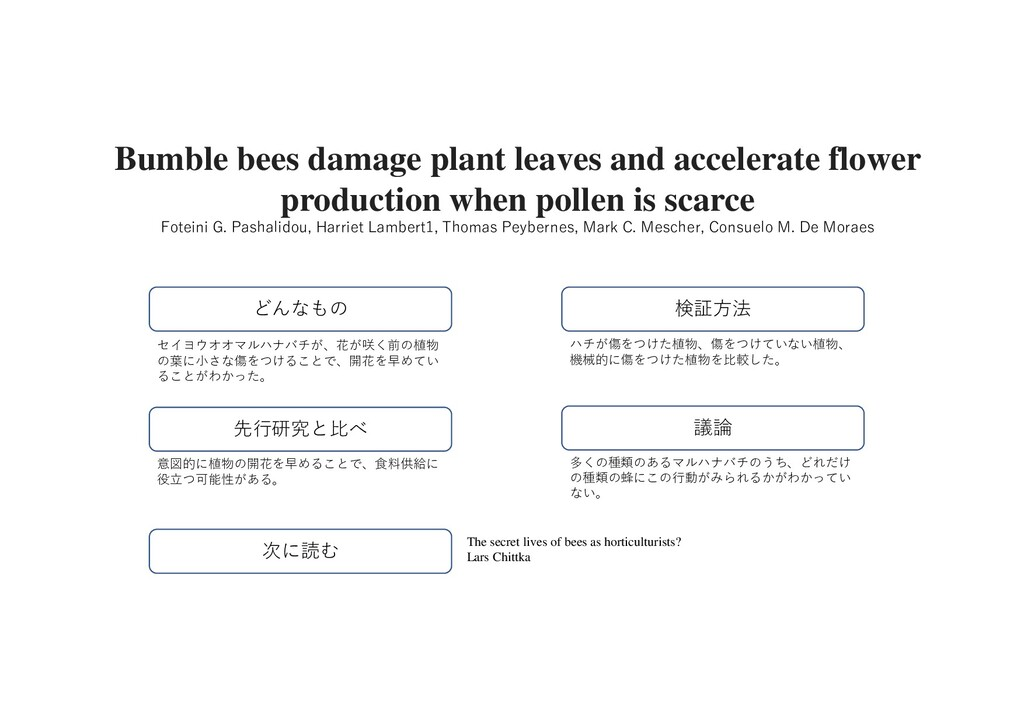 Bumble bees damage plant leaves and accelerate ...