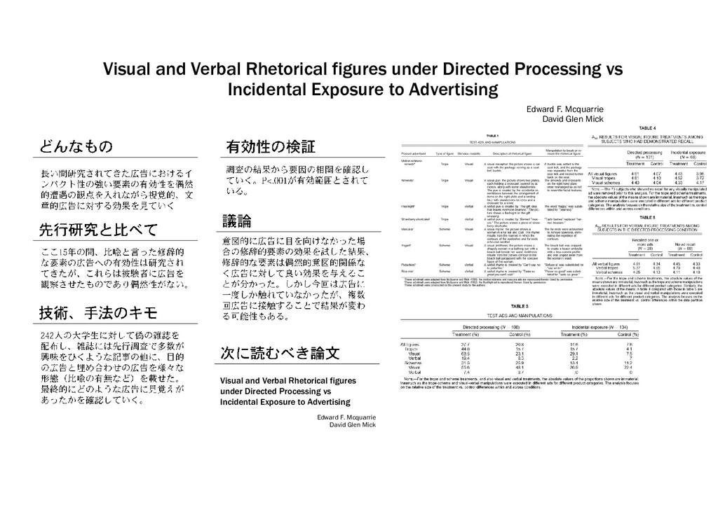 Visual and Verbal Rhetorical figures under Dire...
