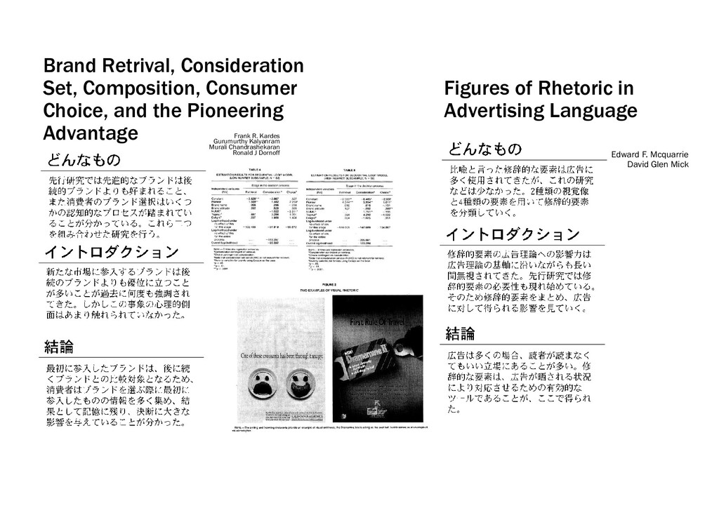 Brand Retrival, Consideration Set, Composition,...
