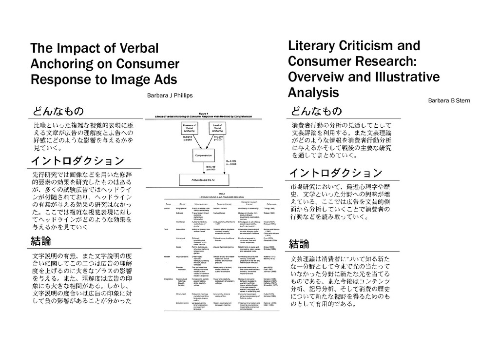 The Impact of Verbal Anchoring on Consumer Resp...