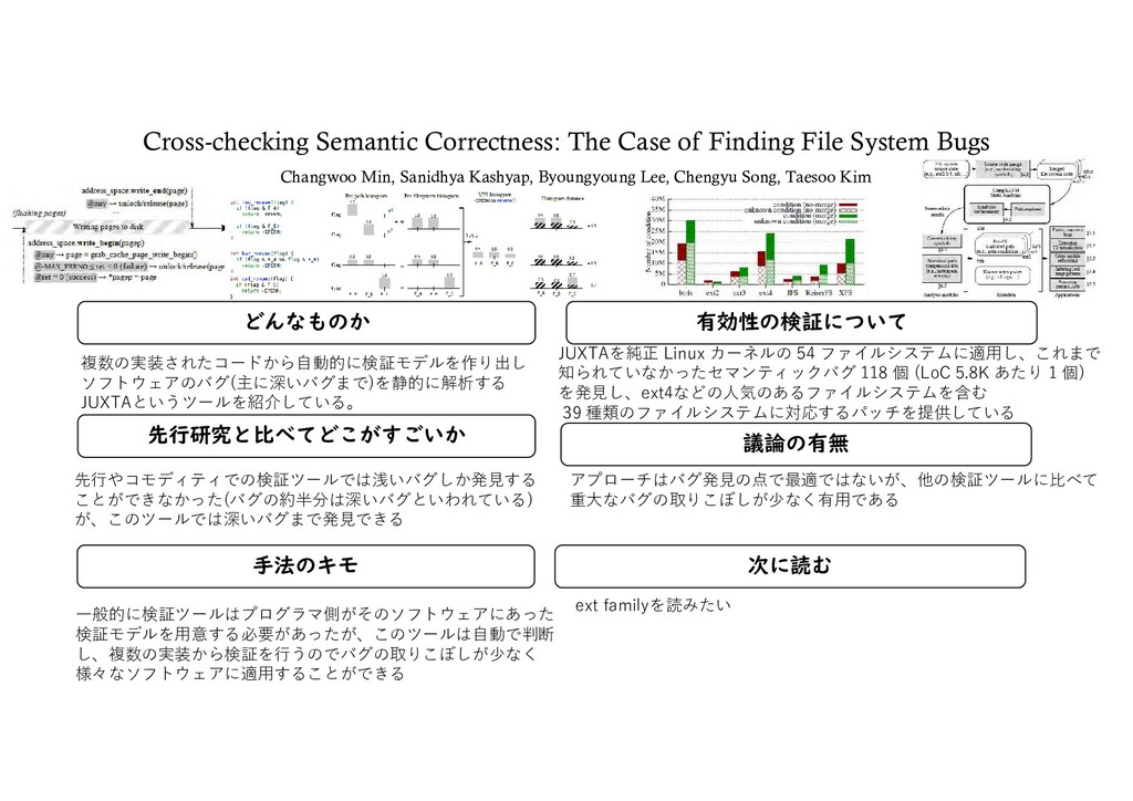 Cross-checking Semantic Correctness: The Case o...