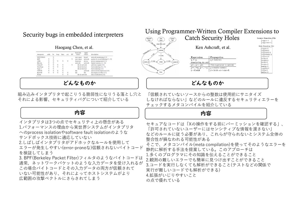 Security bugs in embedded interpreters どんなものか 内...