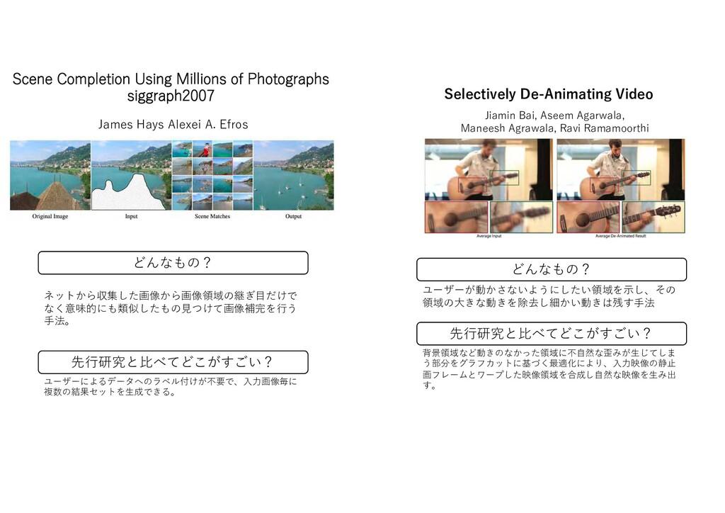 どんなもの? 先⾏研究と⽐べてどこがすごい? ネットから収集した画像から画像領域の継ぎ⽬だけで...