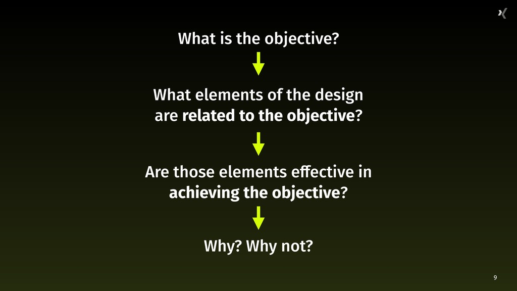 9 What is the objective? What elements of the d...