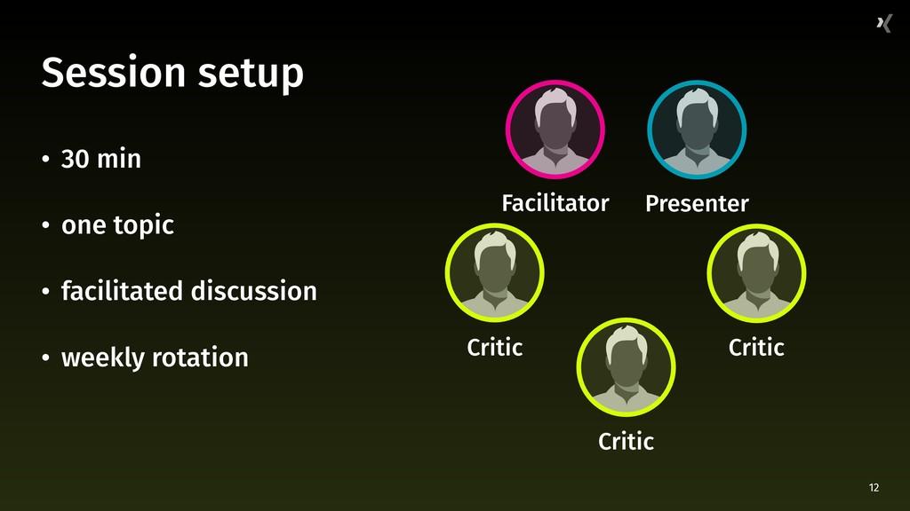 12 Session setup • 30 min • one topic • facilit...