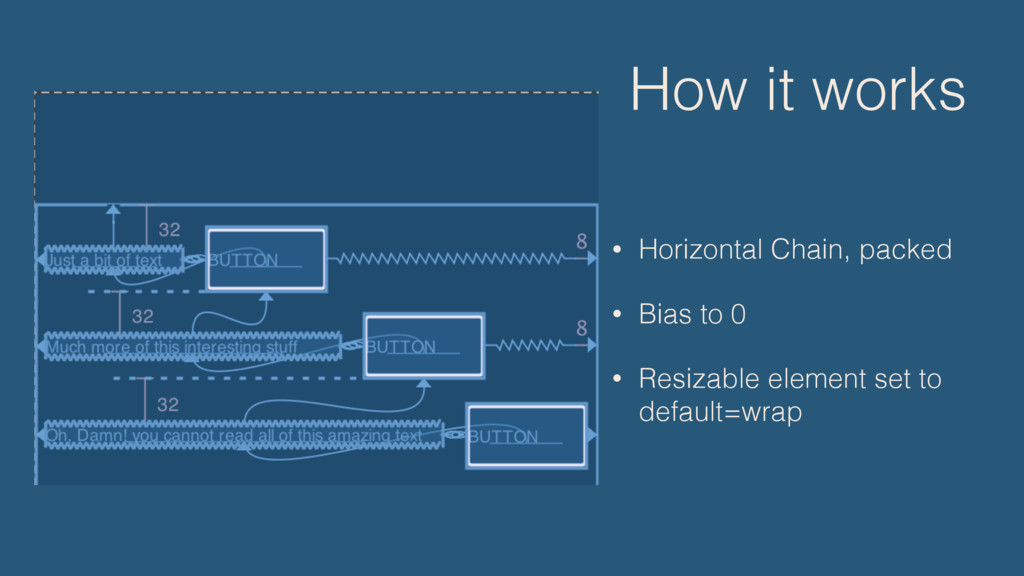 How it works • Horizontal Chain, packed • Bias ...