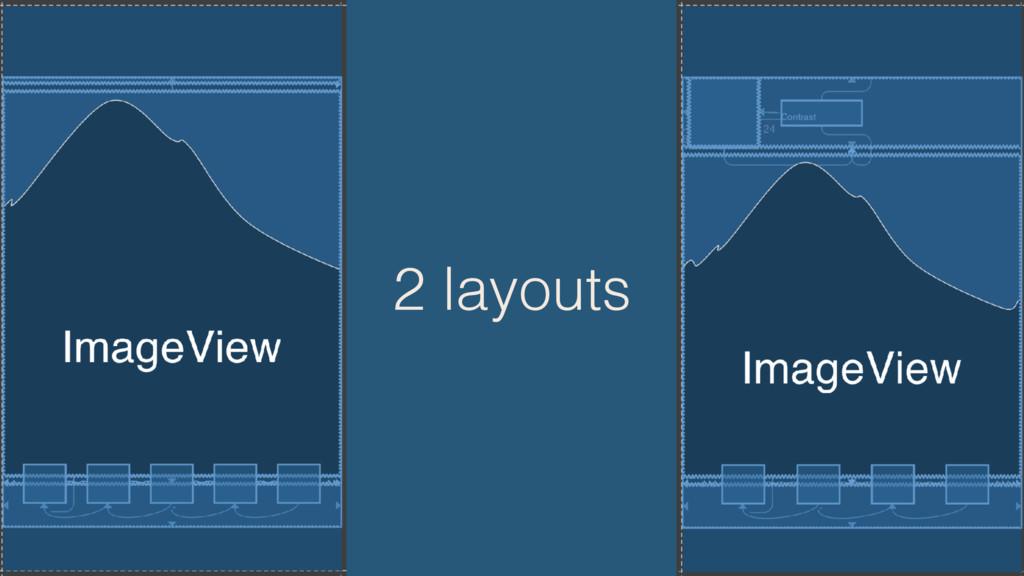 • | 2 layouts