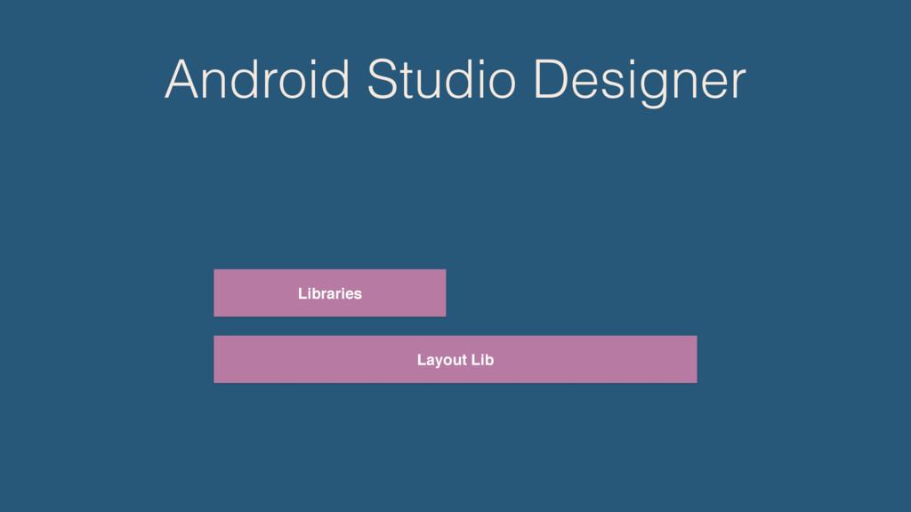 Android Studio Designer Layout Lib Libraries