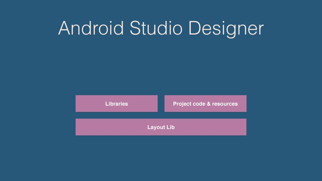 Android Studio Designer Layout Lib Libraries Pr...