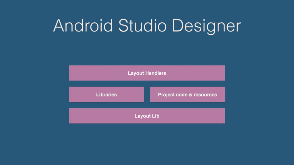 Android Studio Designer Layout Lib Libraries La...