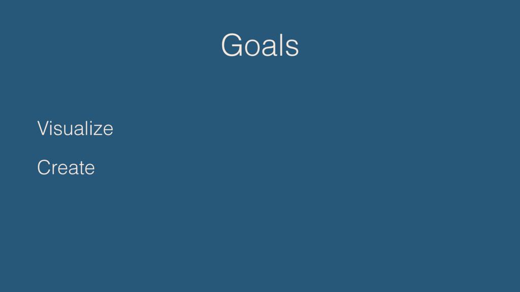 Goals Visualize Create