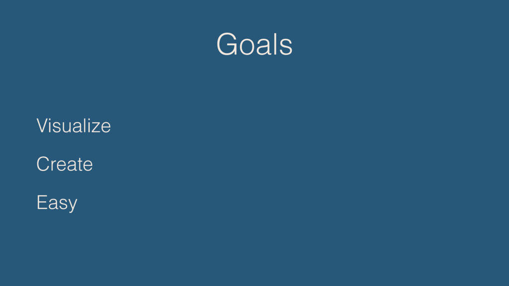 Goals Visualize Create Easy