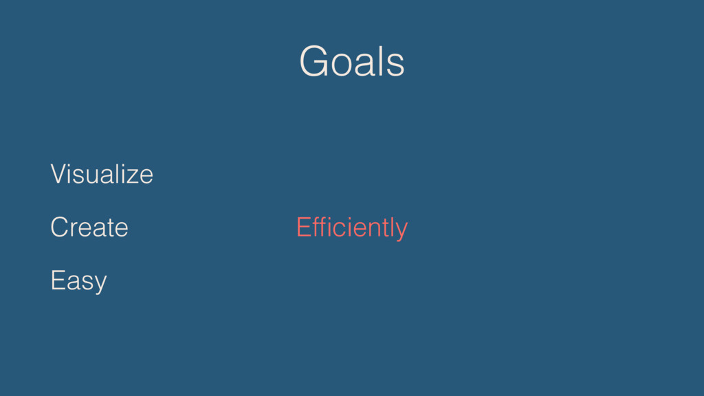 Goals Visualize Create Easy Efficiently