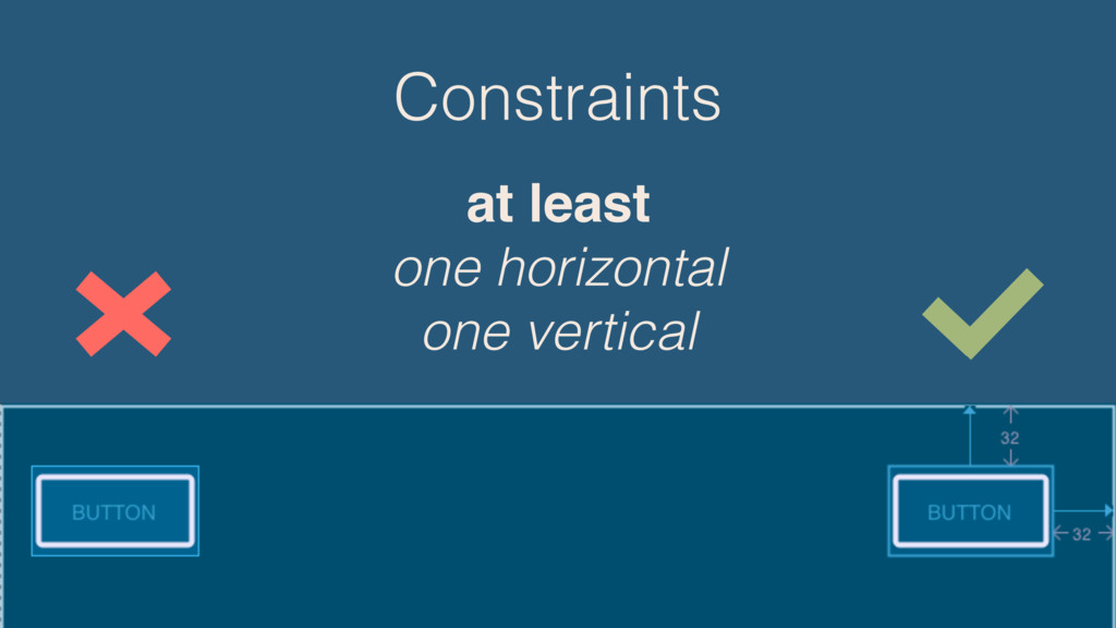Constraints at least one horizontal one vertical