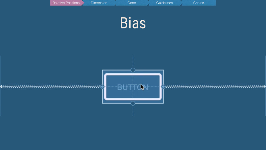 Bias Chains Guidelines Gone Dimension Relative ...