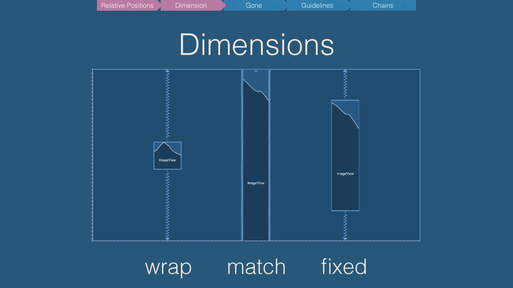 Dimensions wrap match fixed Chains Guidelines Go...