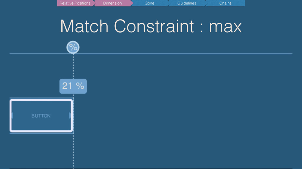 Match Constraint : max Chains Guidelines Gone D...