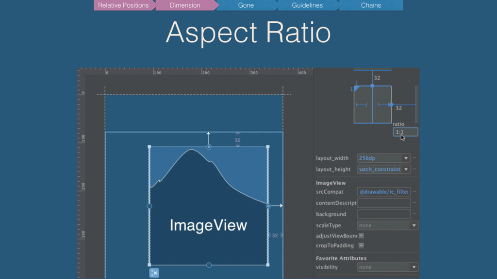 Aspect Ratio Chains Guidelines Gone Dimension R...