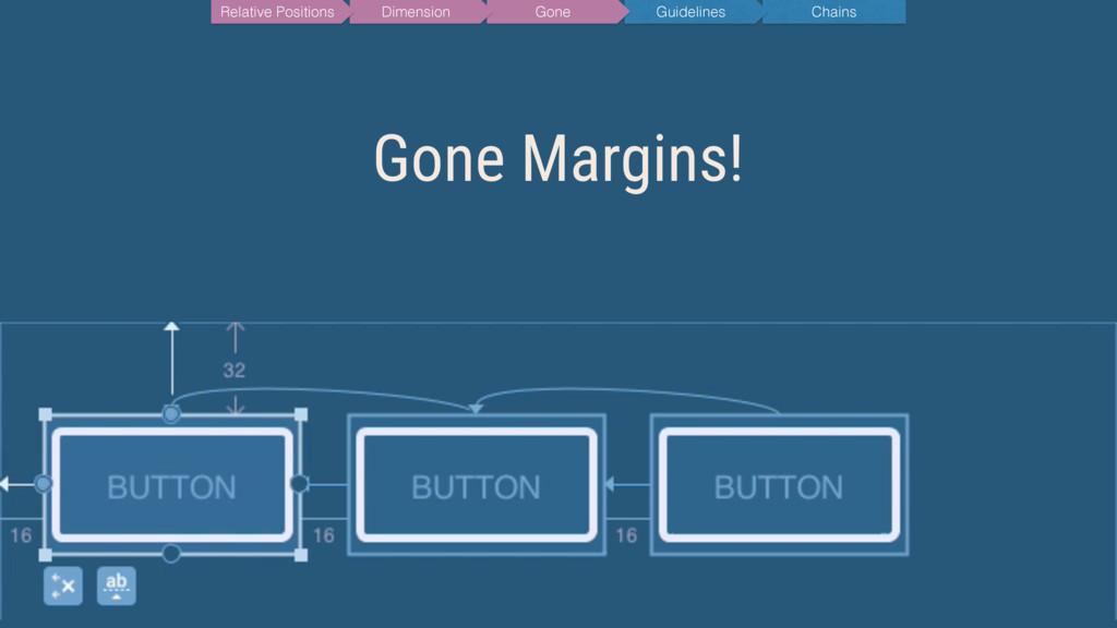Gone Margins! Chains Guidelines Gone Dimension ...