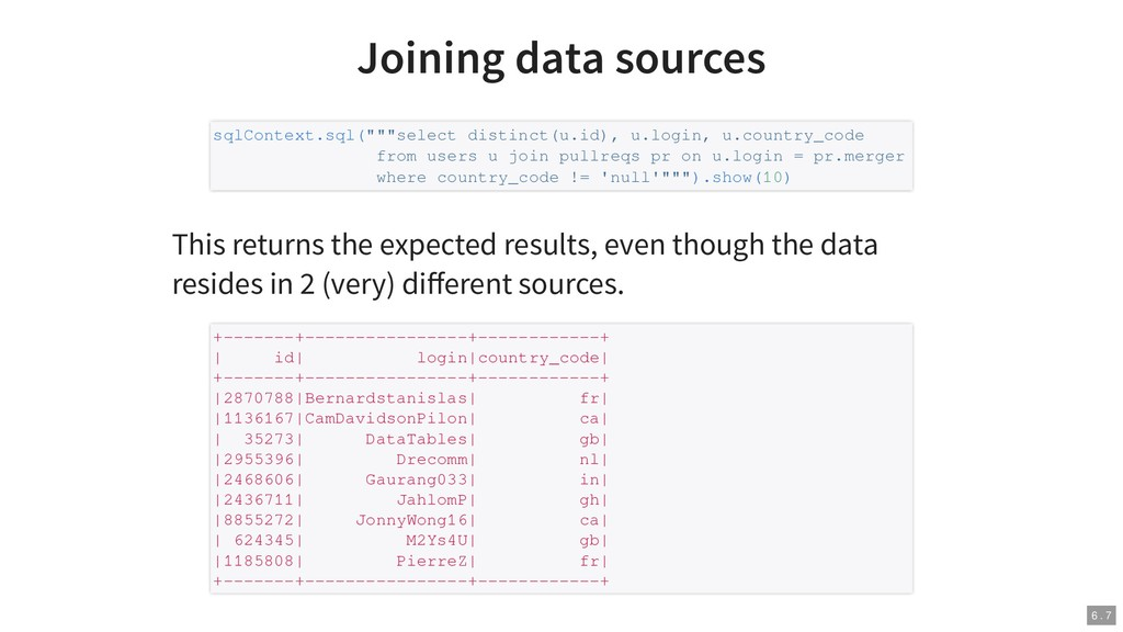Joining data sources This returns the expected ...