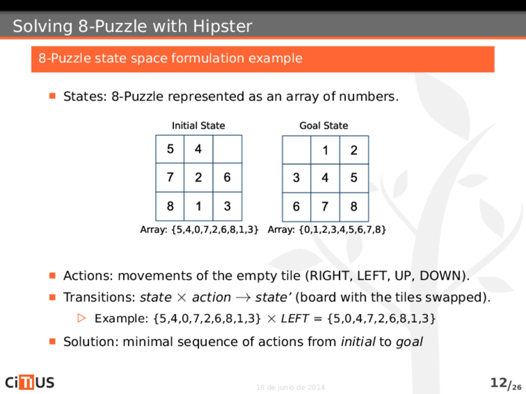Solving 8-Puzzle with Hipster 8-Puzzle state sp...