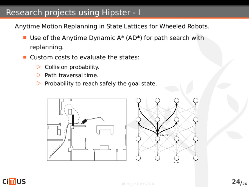 Research projects using Hipster - I Anytime Mot...