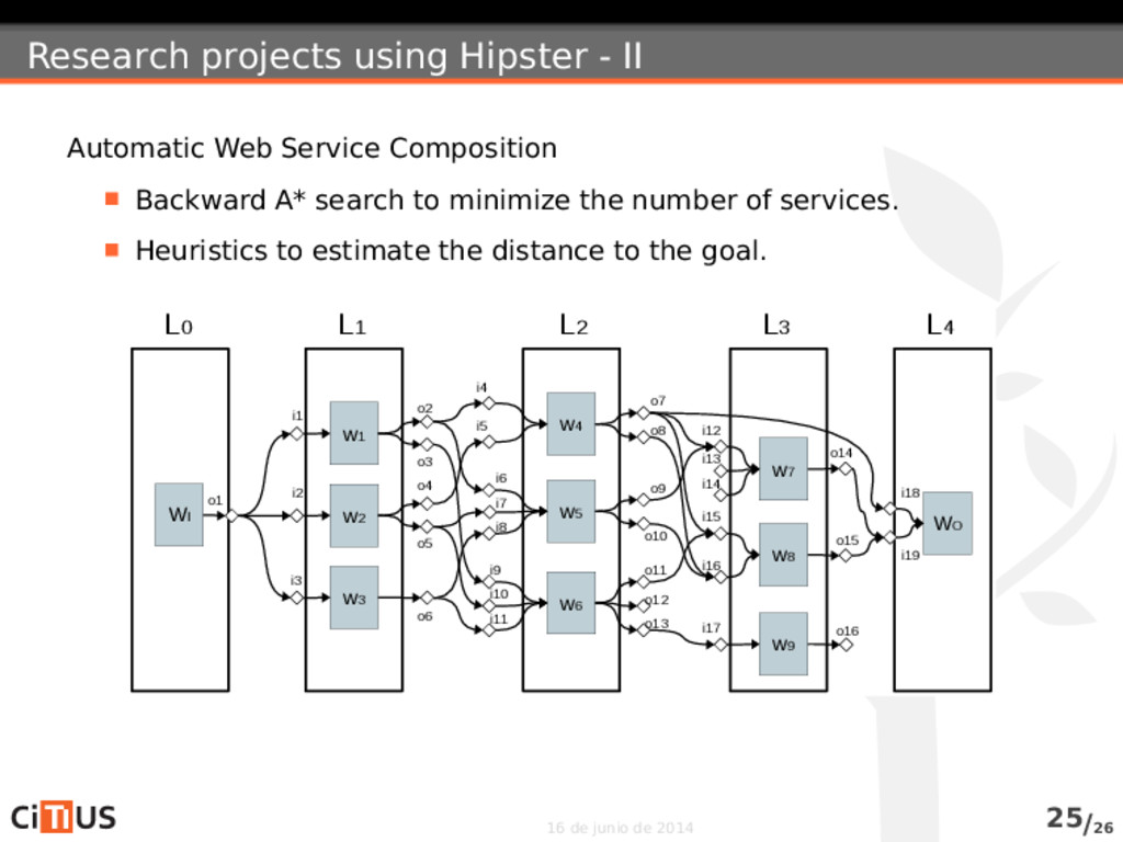 Research projects using Hipster - II Automatic ...