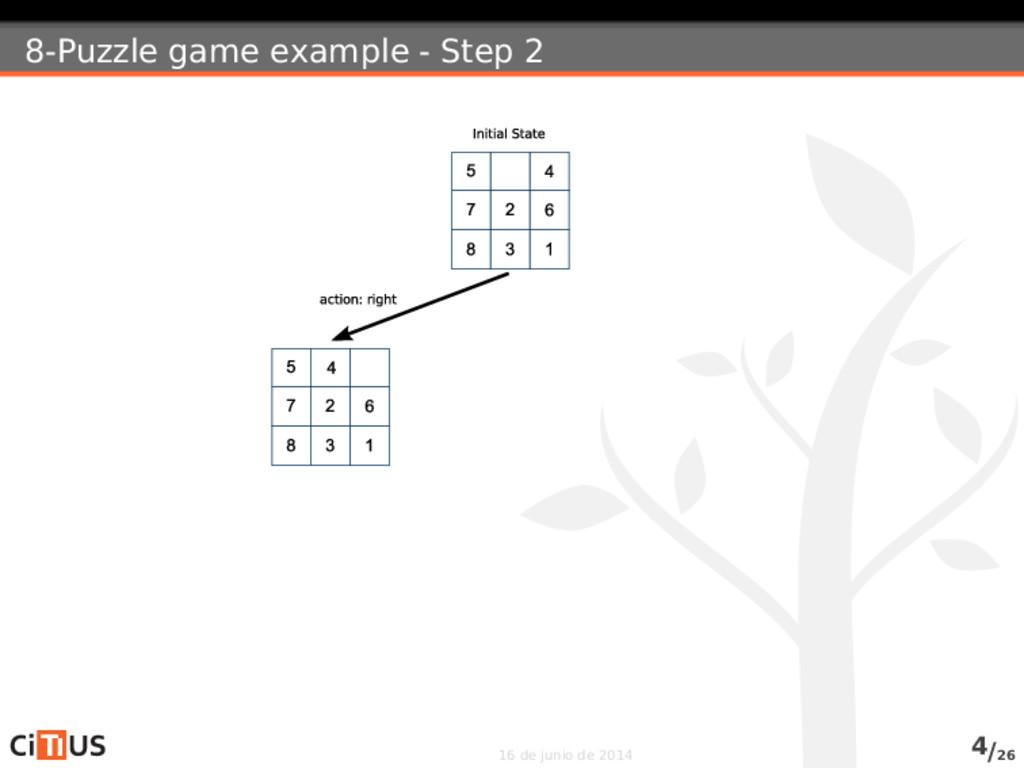 8-Puzzle game example - Step 2 16 de junio de 2...
