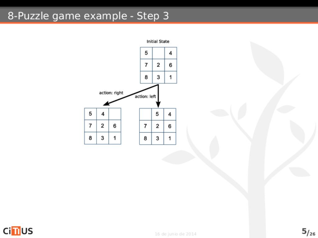 8-Puzzle game example - Step 3 16 de junio de 2...