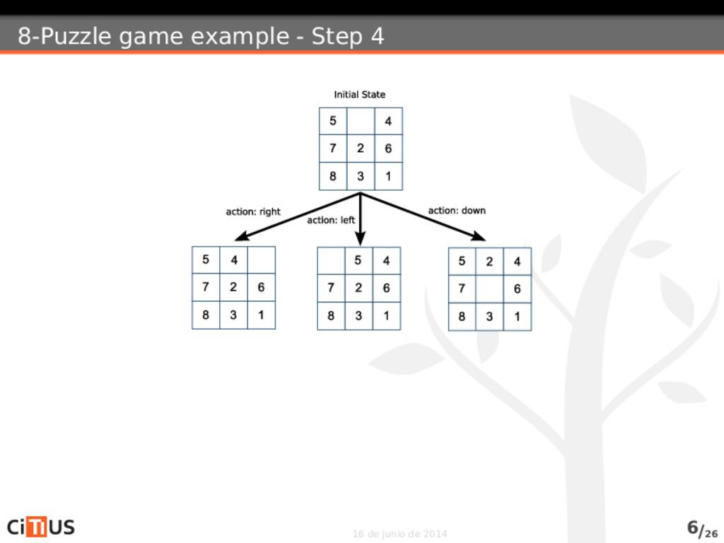 8-Puzzle game example - Step 4 16 de junio de 2...
