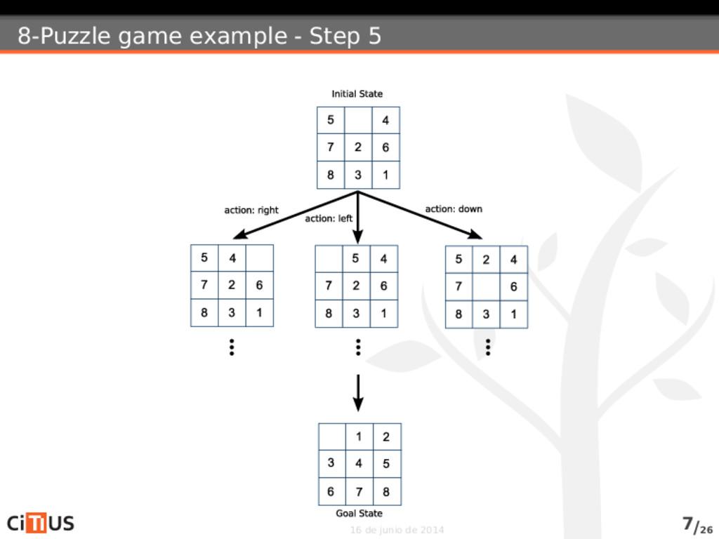 8-Puzzle game example - Step 5 16 de junio de 2...
