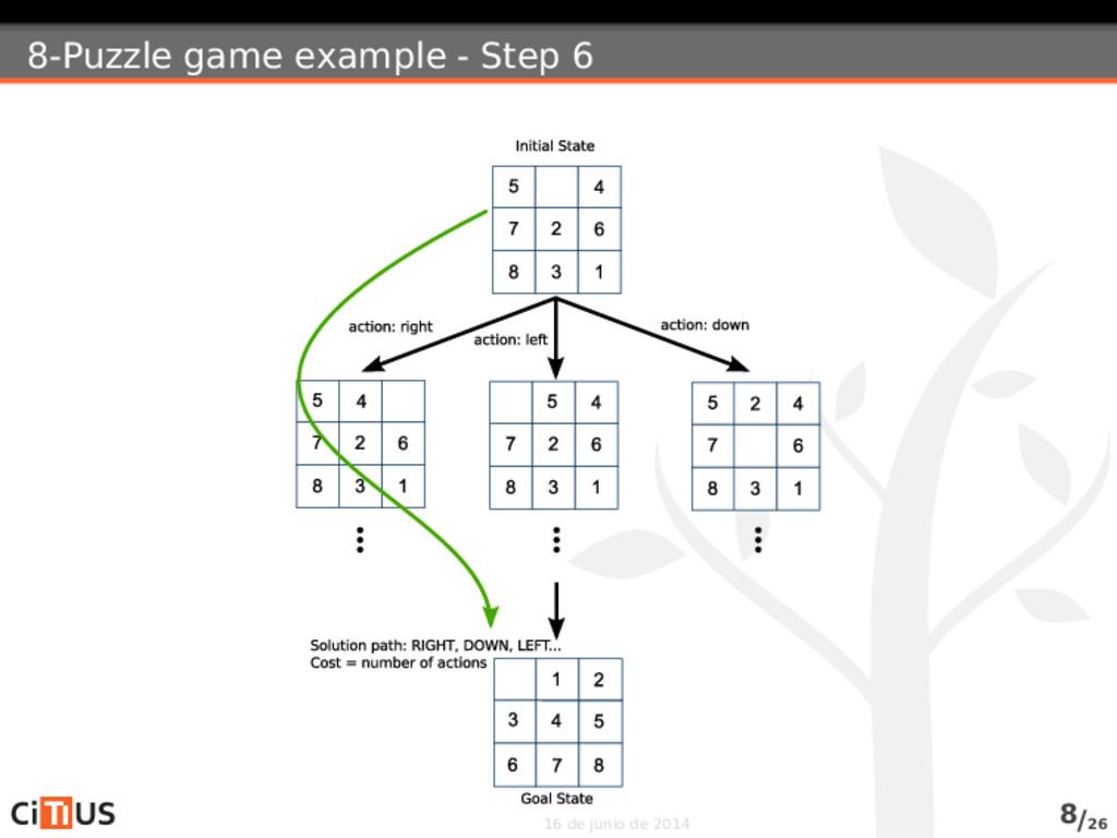 8-Puzzle game example - Step 6 16 de junio de 2...
