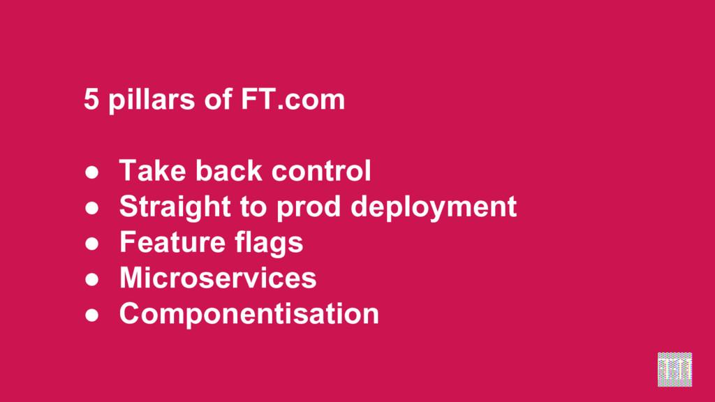 5 pillars of FT.com ● Take back control ● Strai...