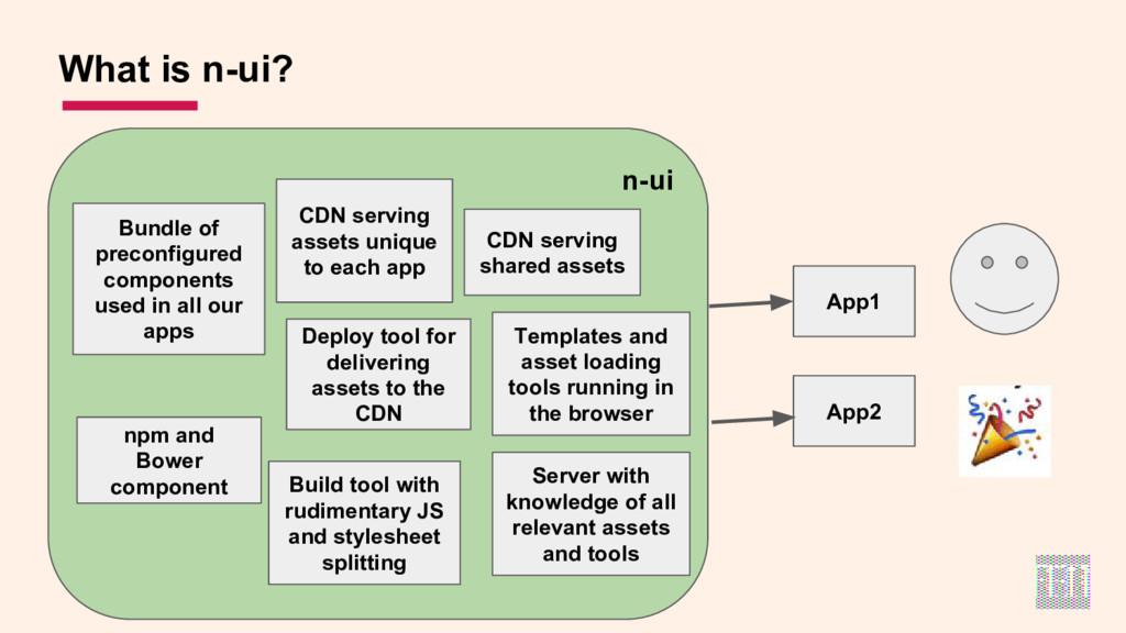 n-ui CDN serving assets unique to each app What...