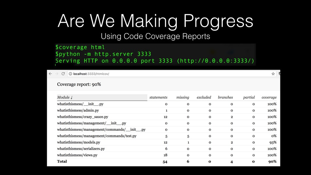 Are We Making Progress Using Code Coverage Repo...