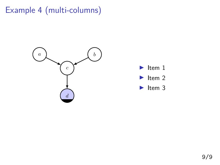 Example 4 (multi-columns) a c b d ▶ Item 1 ▶ It...