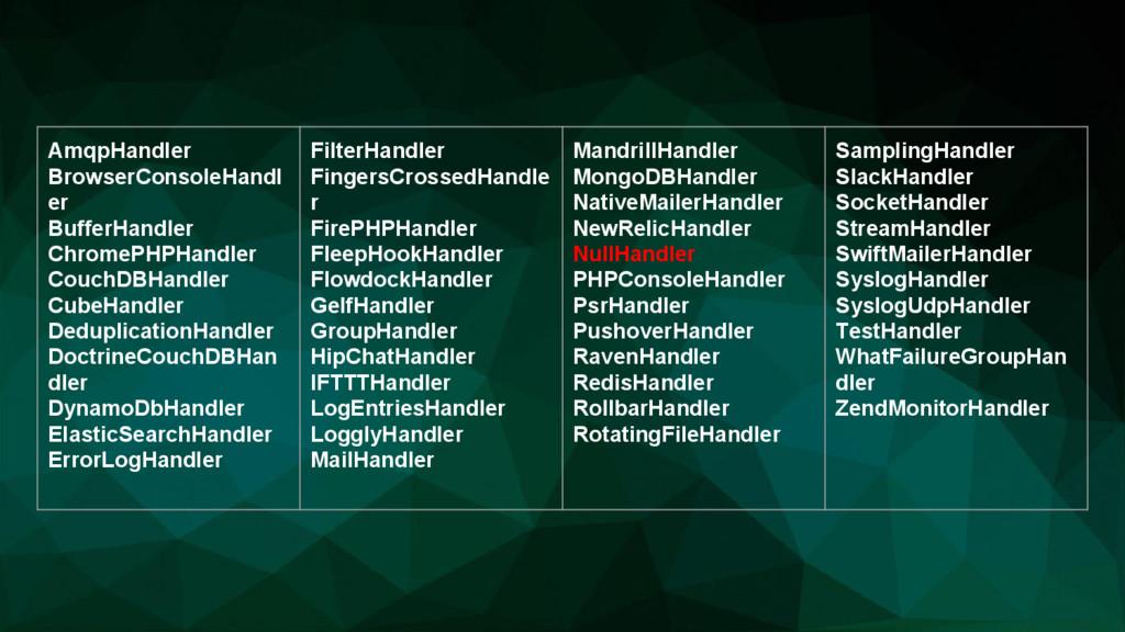 AmqpHandler BrowserConsoleHandl er BufferHandle...