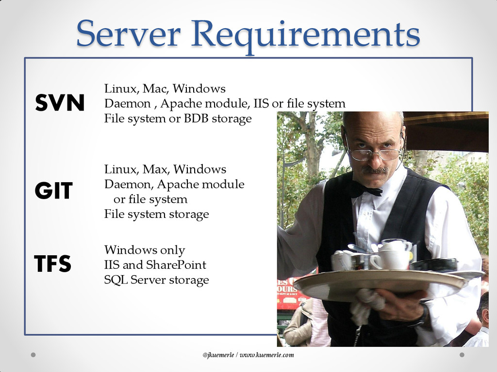 @jkuemerle / www.kuemerle.com Server Requiremen...
