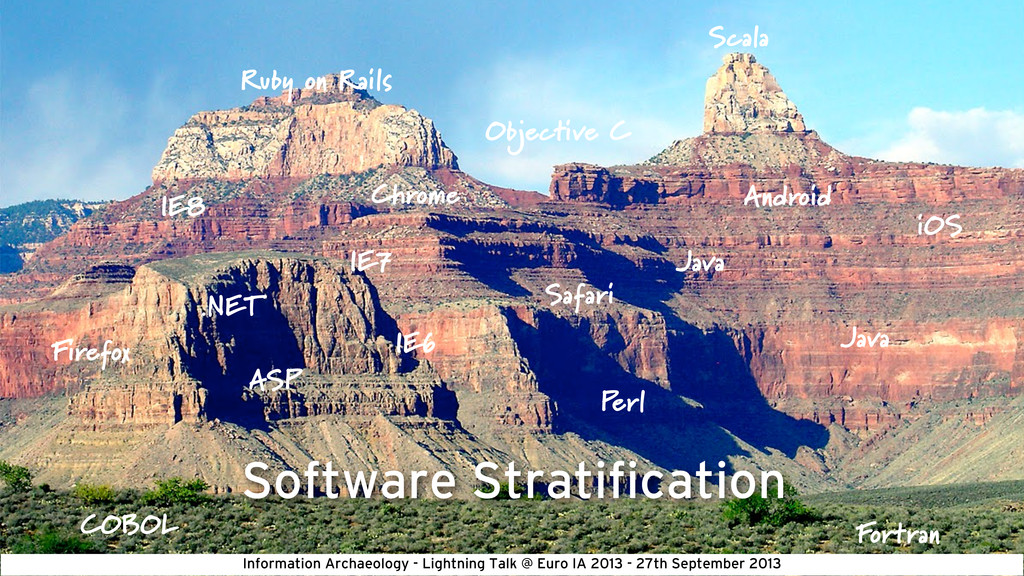 Software Stratification .NET Java iOS Android AS...