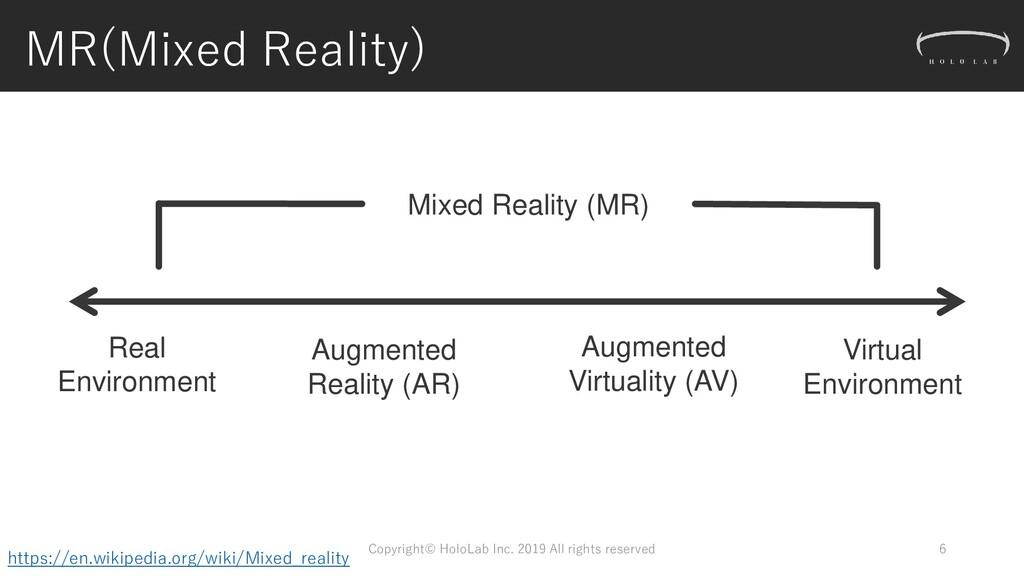 Mixed Reality (MR) MR(Mixed Reality) 6 https://...